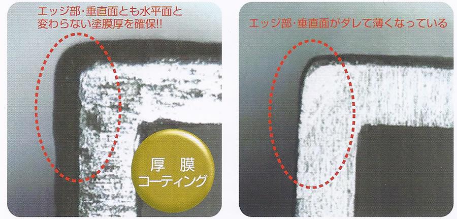 POINT.1 「厚膜コーティング」 左図が【MYルーファー】HG[1.5kg/㎡] 右図がアスファルト系防錆塗料[0.7kg/㎡]