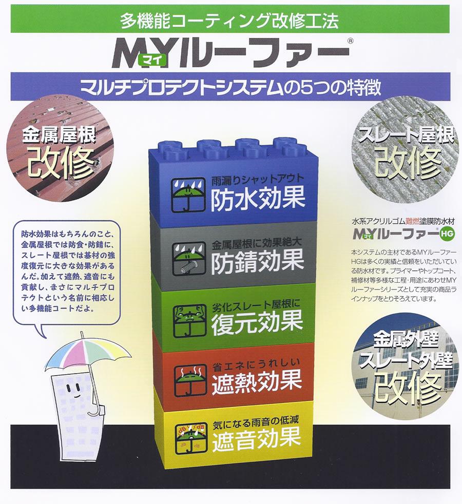 【MYルーファー】多機能コーティング改修工法